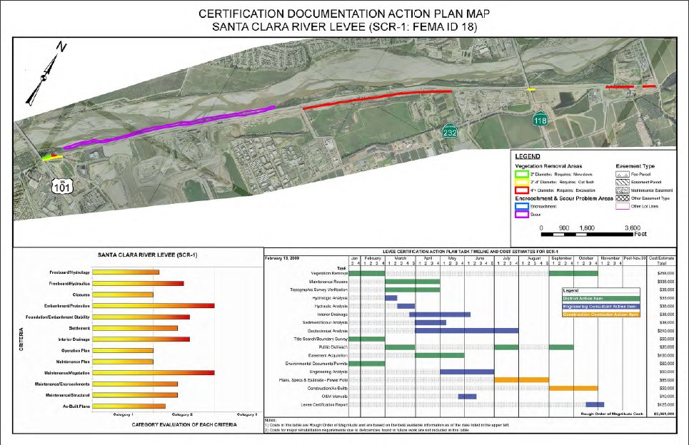 Action_Plan_Maps_SCR1_20090303
